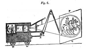 Brewster's illustration of Brewster's magic lantern technique